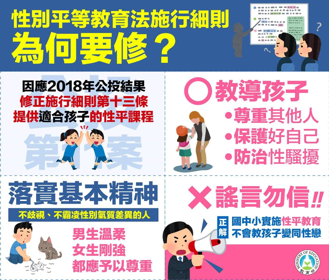 性別平等教育法施行細則為何要修?(懶人包)01
