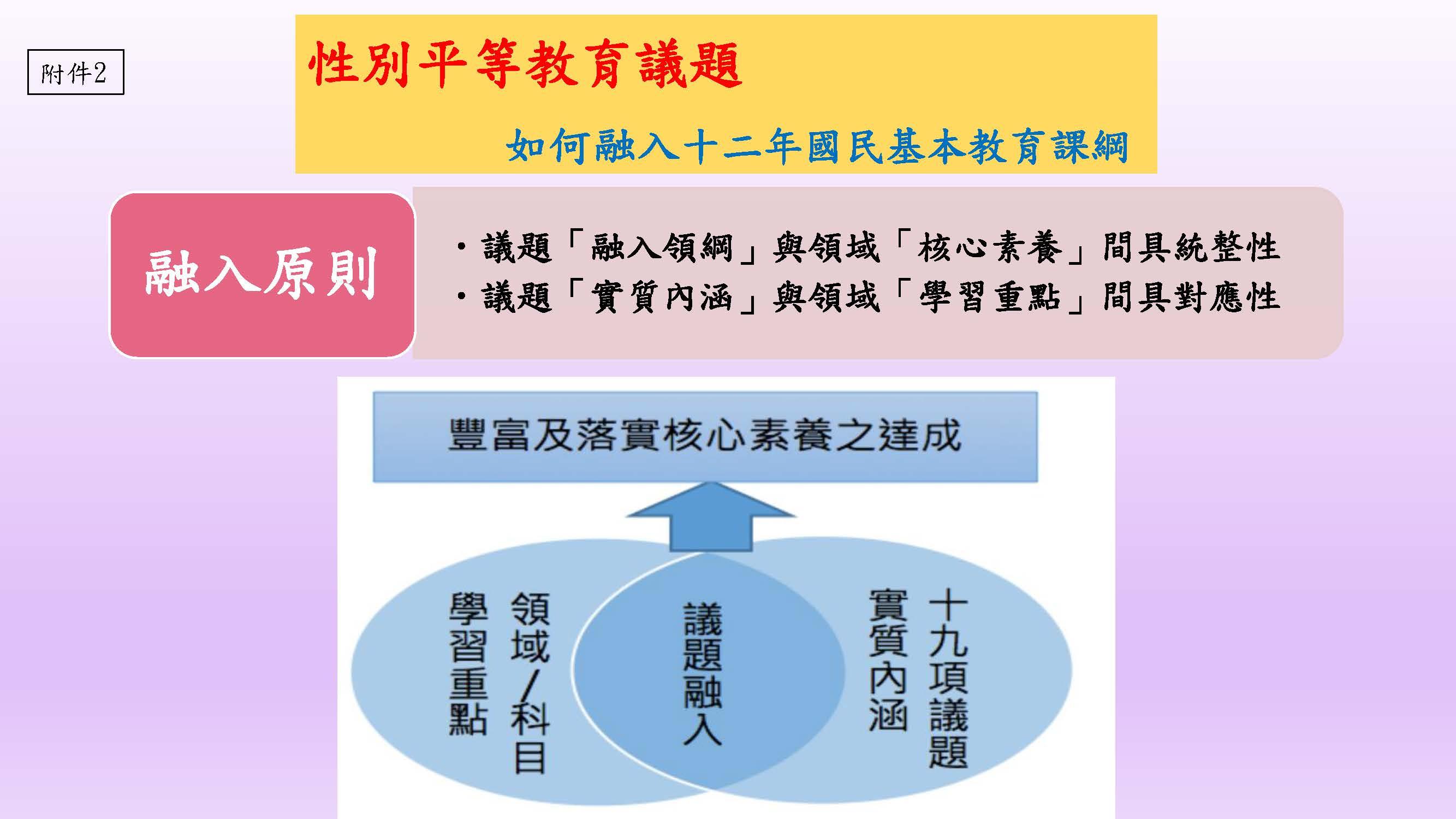 性別平等教育議題如何融入十二年國民基本教育課綱01